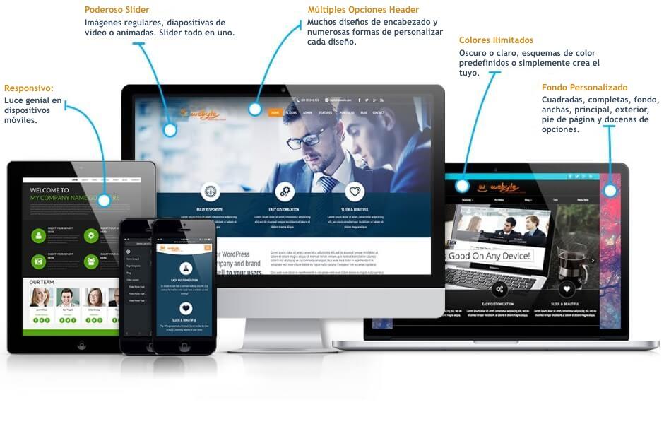 paginas-web-multiples-dispositivos